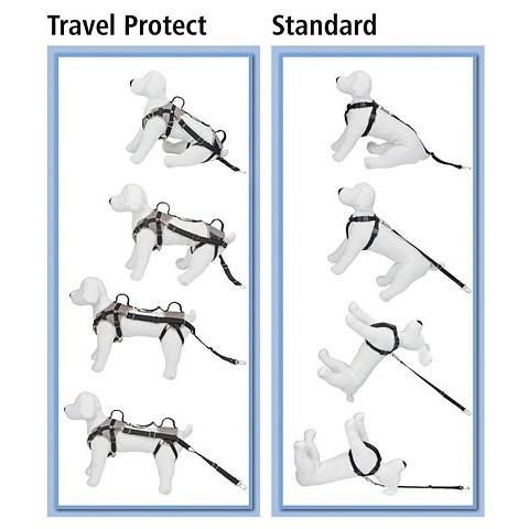 Kerbl Autosicherheitsgeschirr Travel Protect, Bild 4