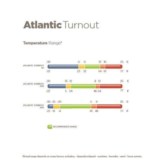Bucas Outdoordecke Pferdedecke Atlantic Turnout 50, Bild 3