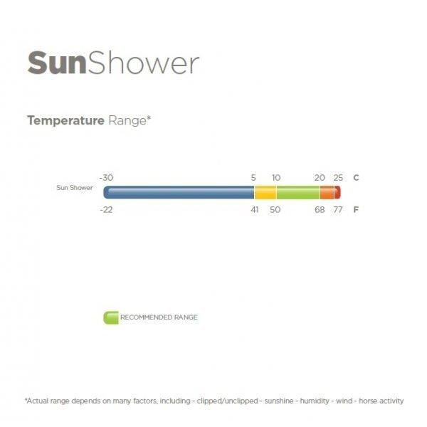 Bucas Sommer Regendecke Sun Shower, Bild 4
