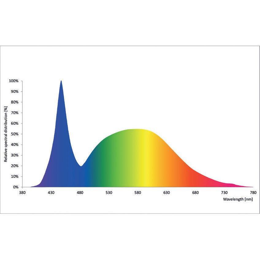 Dennerle Trocal LED, Bild 16