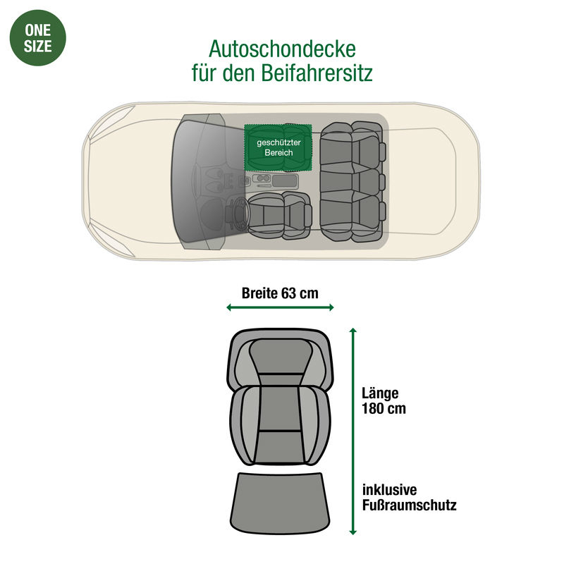 Doctor Bark Autoschondecke Beifahrersitz, Bild 6