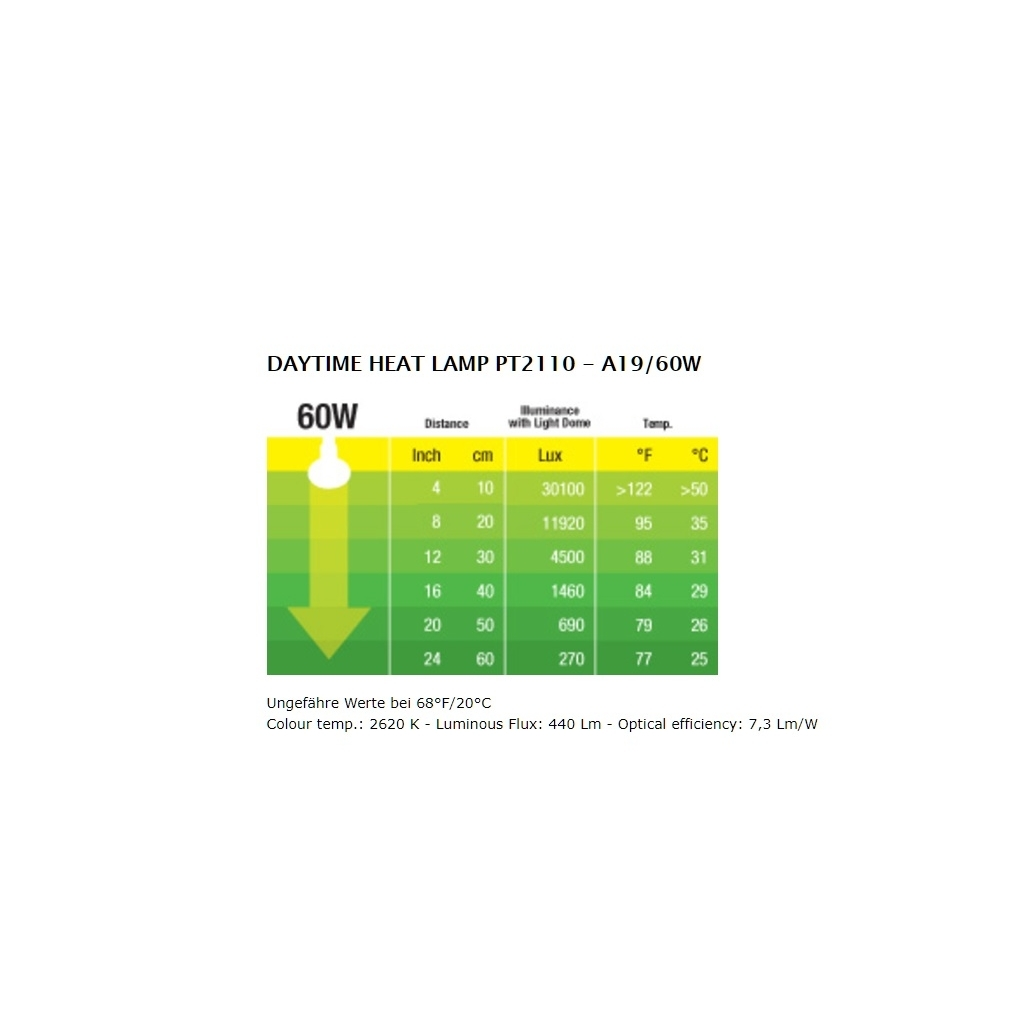 Exo Terra - Daytime Heat Lampe, Bild 8