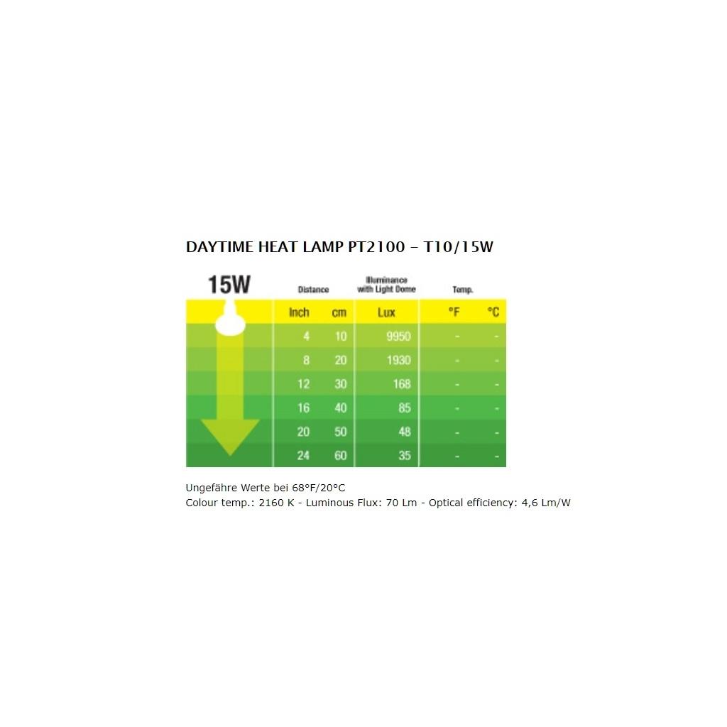 Exo Terra - Daytime Heat Lampe, Bild 2