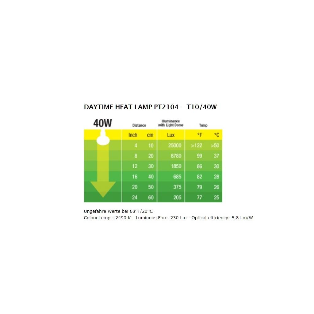 Exo Terra - Daytime Heat Lampe, Bild 6