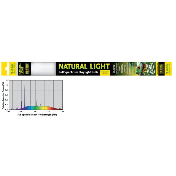 Exo Terra Natural Light T8 Vollspektrum-Tageslichtlampe Terrarium, Bild 3