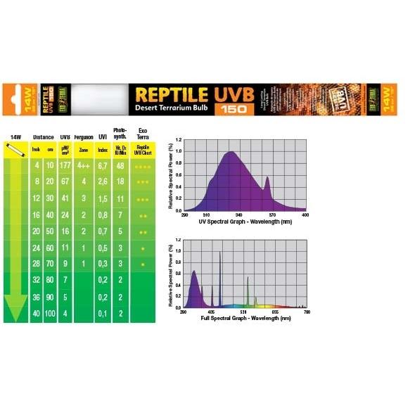 Exo Terra Reptile UVB150 T8 Wüstenterrarienlampe, Bild 3