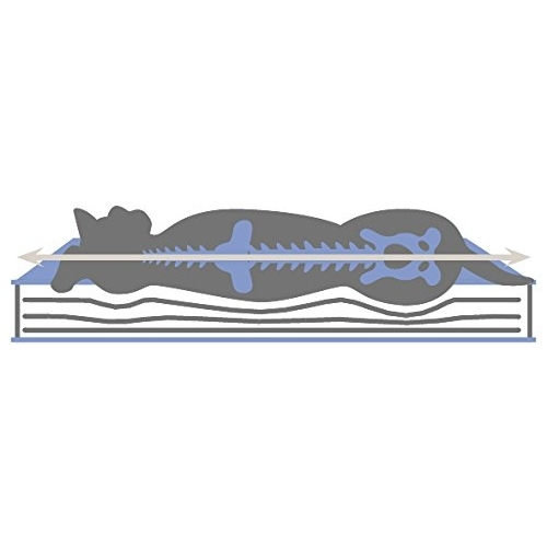 Kerbl Hunde Memory-Foam Matratze oval, Bild 3