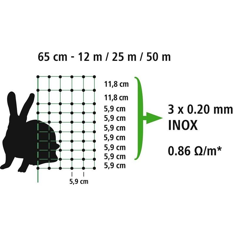 Kerbl Kaninchennetz, Bild 7