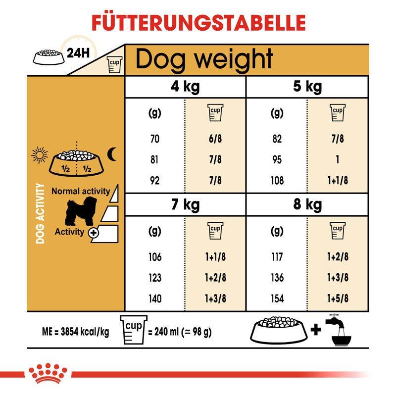 Royal Canin Bichon Frise Adult Hundefutter trocken, Bild 7