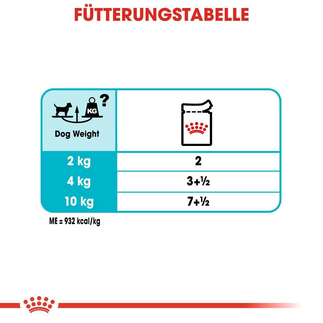 Royal Canin CCN Urinary Care Nassfutter für Hunde, Bild 5