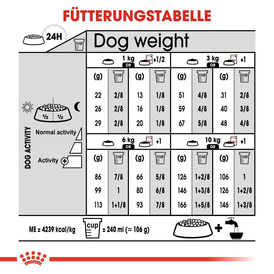 Royal Canin Exigent Mini Trockenfutter für wählerische kleine Hunde, Bild 7