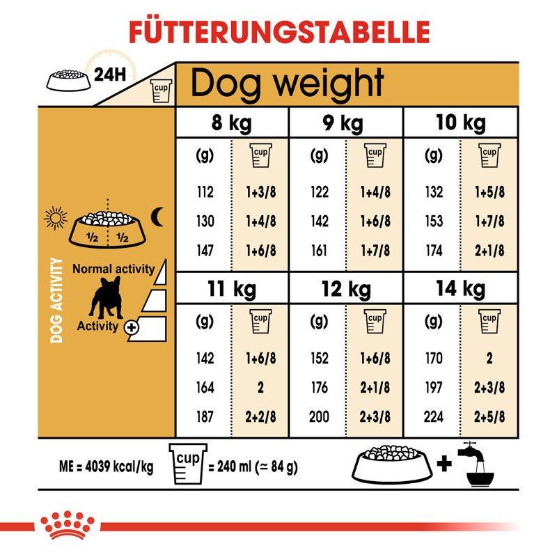 Royal Canin French Bulldog Adult Hundefutter trocken für Französische Bulldoggen, Bild 7