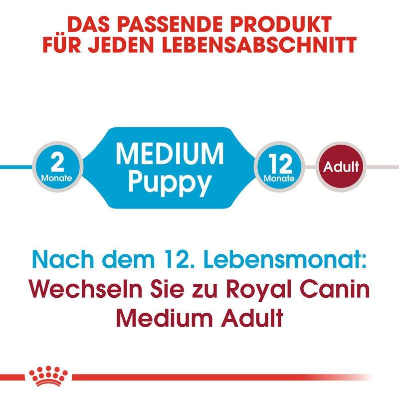 Royal Canin Medium Puppy Welpenfutter, Bild 6