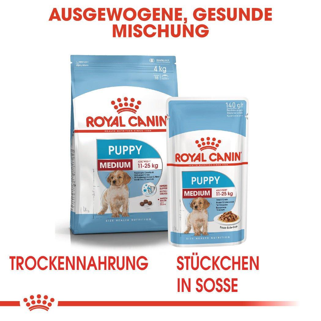 Royal Canin Medium Puppy Welpenfutter, Bild 8