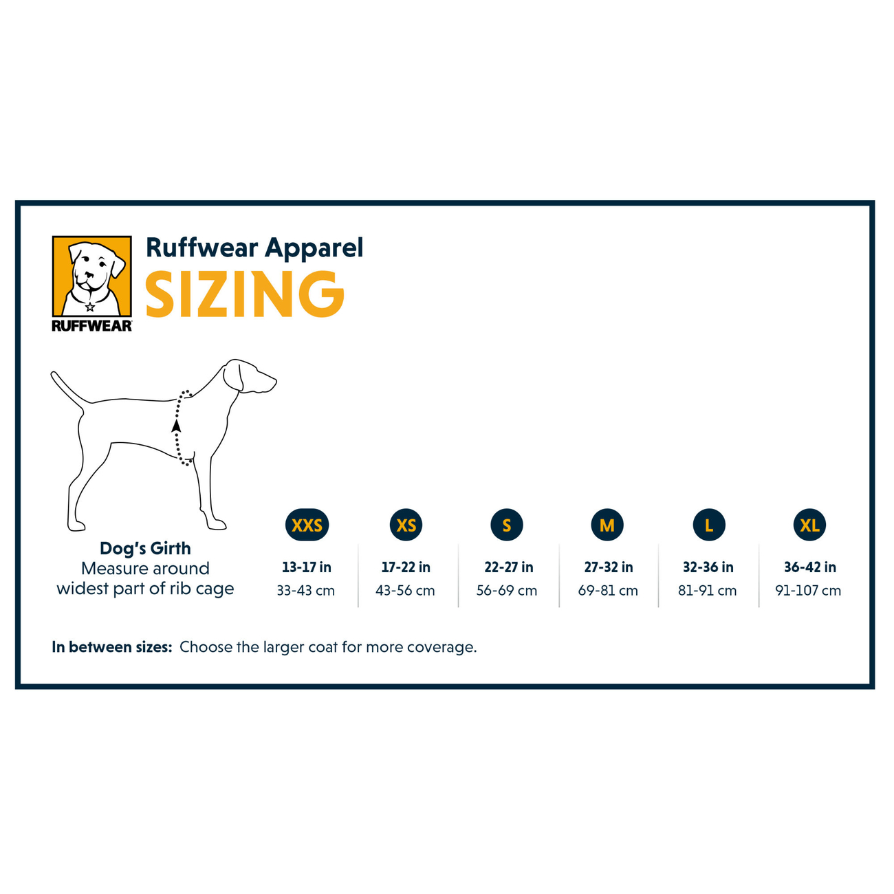 Ruffwear Sun Shower Regenjacke für Hunde, Bild 4