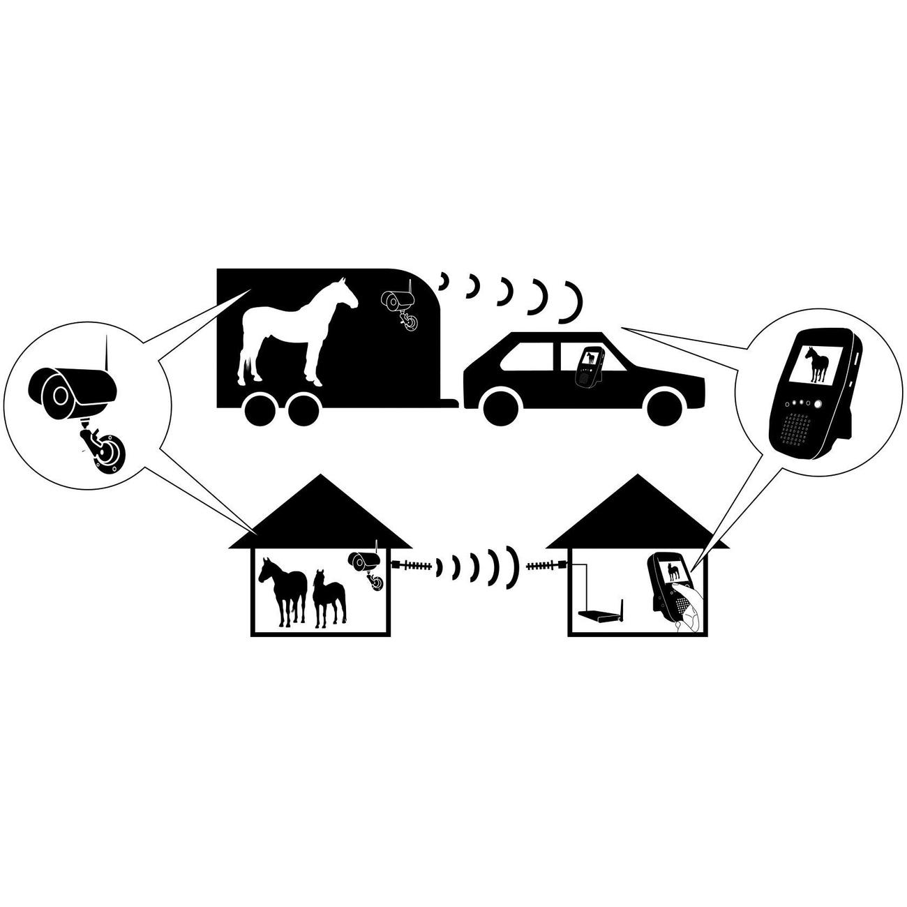 Kerbl Stallkameraset Anhängerkameraset 2,4 GHz, Bild 4