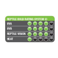 Exo Terra Reptile UVB150 T8 Wüstenterrarienlampe Preview Image
